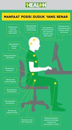 Manfaat posisi duduk yang benar. The Benefit of sitting properly.