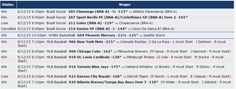 Mira cómo nos fue el 12/8 en las apuestas con las predicciones de Zcode. Ingresa y comienza a ganar www.zcode.mx #Pronosticosdeportivos #prediccionesdeportivas #deportes #apuestas