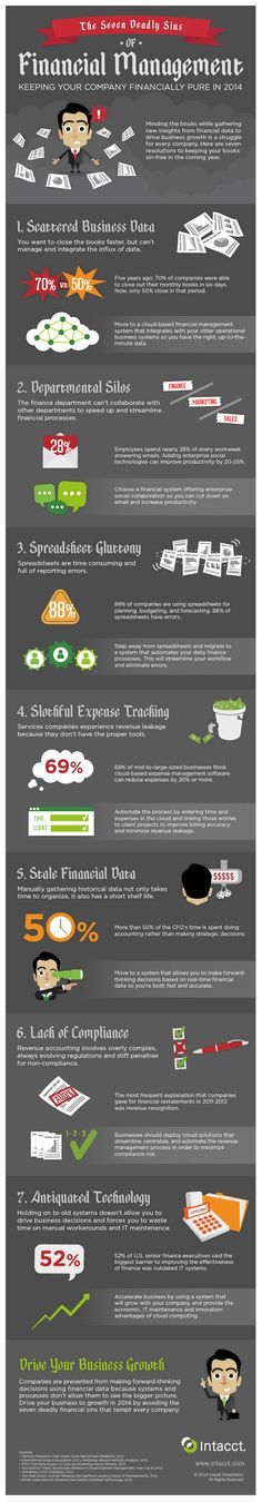 7 Deadly Sins of Financial Management (Infographic)