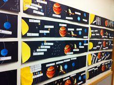 Yay Third Grade!: Solar System Fun!