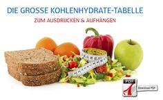 Die_grossse_kohlenhydrate_tabelle