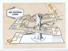 Maps from the festival of Britain, 1951:  South Bank Natural Scene map