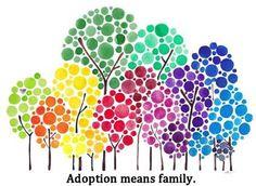 Circles for each family member. Blended family, work of art.
