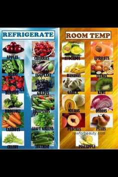How to store certain fruits and veggies