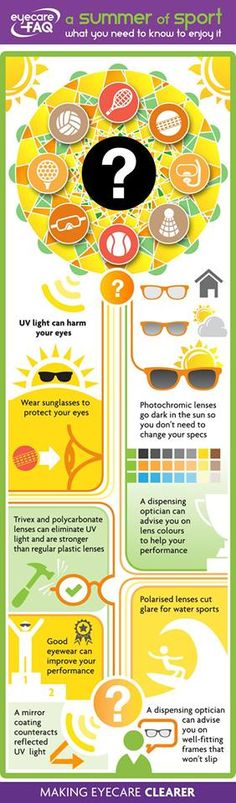 6931ddd57fa This handy infographic serves as a spring summer reminder of the importance  of sunglasses for both health and performance