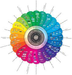 Social Media - Album on Imgur