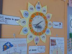 Horloge de la classe