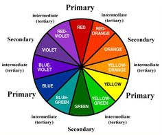 The Available Tree Tier Color Schemes Wheels Primary Secondary