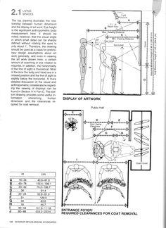 FIGURE 5.13 Anthropometric data—kitchen clearance