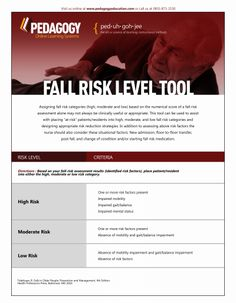 Johns Hopkins Fall Risk Assessment Tool  Ijhn Learning System