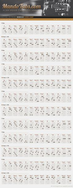 Printable Mandolin Chord Chart Free PDF download at