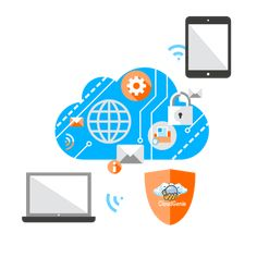 Looking for Salesforce cloud services for your business? CloudGenie offer comprehensive cloud services to help you manage the automated Cloud computing Environment. Salesforce Cloud, Digital Campaign, Cloud Computing, Range, Clouds, Learning, Business, Cookers, Studying