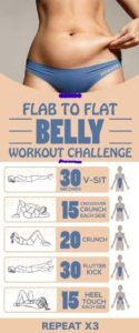 How to Get a Flat Stomach? Flat Belly Workout Challenge How to Get a Flat Stomach? Flat Belly Workout Challenge – The Organic Book How to Get a Flat Stomach? Flat Belly Workout Challenge – The Organic Book Fitness Workouts, Sport Fitness, At Home Workouts, Fitness Motivation, Health Fitness, Yoga Fitness, Exercise Motivation, Ab Workout At Home, Muscle Fitness