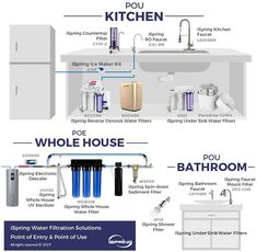 iSpring RCC7 High Capacity Under Sink 5-Stage Reverse Osmosis Drinking Filtration System and Ultimate Water Softener, White.  High Capacity Reverse Osmosis water filtration for safer, healthier water. This under sink mounted water filter and water softener removes up to 99% of over 1, 000 contaminants, including lead (removes up to 98% of lead), chlorine, fluoride, arsenic, asbestos, calcium, sodium, and more.... Under Sink Water Filter, Whole House Water Filter, Alkaline Water Filter, Drinking Water Filter, Water Filtration System, Water Heaters, Reverse Osmosis Water Filter, Brushed Nickel Faucet, Water Faucet