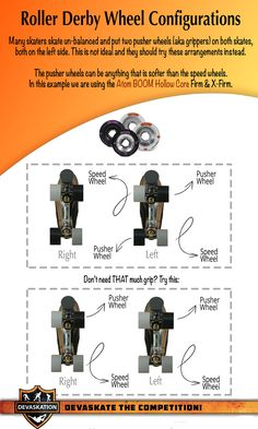 http://www.devaskation.com/Best-Wheels-For-Roller-Derby
