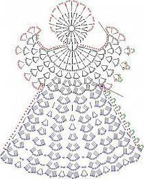 crochet for x-mas.... Mehr