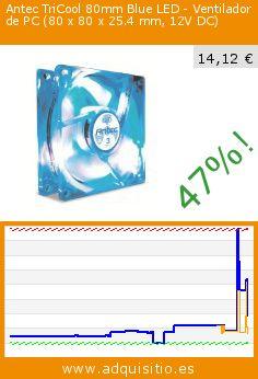 Antec TriCool 80mm Blue LED - Ventilador de PC (80 x 80 x 25.4 mm, 12V DC) (Ordenadores personales). Baja 47%! Precio actual 14,12 €, el precio anterior fue de 26,50 €. http://www.adquisitio.es/antec/tricool-80mm-blue-led-80