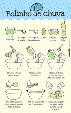 Mixidão: Um blog de culinária super criativo! | http://nathaliakalil.com.br/mixidao-um-blog-de-culinaria-super-criativo/