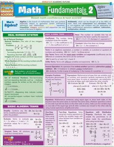 Algebraic Equations Chart | ... Fundamentals 2 Quick Study Bar Chart: Algebra | MonsterMarketplace.com