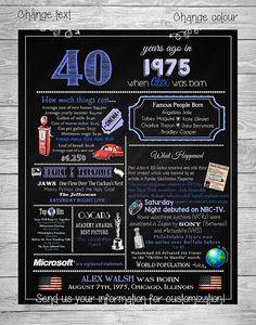 Personalized 40th Birthday Chalkboard Poster 1975 by JJsDesignz