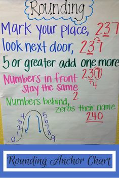 Rounding Anchor Chart - Teaching Rounding to Third Graders Here's my rounding anchor chart that I use in my elementary school math classroom. Anchor charts are so useful to teaching kids math strategies. Rounding Anchor Chart, Math Anchor Charts, Rounding Numbers, Rounding Decimals, Fourth Grade Math, Second Grade Math, Rounding 3rd Grade, Third Grade Reading, Grade 3