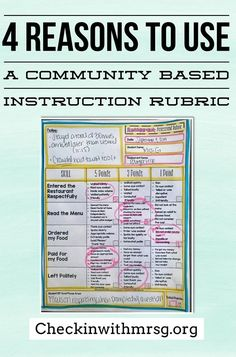 Collect data for CBI goals while in the community using a community based instruction rubric. Paragraph Writing, Persuasive Writing, Writing Rubrics, Opinion Writing, Teaching Social Skills, Teaching Resources, Teacher Blogs, Teacher Hacks, Special Education Classroom
