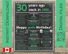 Birthday Chalkboard Sign, 1989 Birthday Sign, Back in Happy Birthday, 1989 Canada Facts, 1989 Facts Poster Happy 13th Birthday, 13th Birthday Parties, Birthday For Him, Birthday Gifts For Boys, Birthday Photos, 60th Birthday, Birthday Ideas, Birthday Signs, Birthday Games