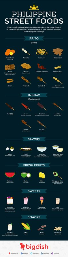 Think you're brave enough to try filipino street food? Use this infographic as a… Think you're brave enough to try filipino street food? Use this infographic as a check list when you decide to do so. Bohol, Palawan, Siargao, Voyage Philippines, Les Philippines, Philippines Culture, Philippines Vacation, Philippines Travel Guide, Filipino Dishes