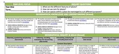 Curriculum Planning, Australian Curriculum, Science And Technology, A3, Mathematics, Assessment, Geography, School Stuff, English