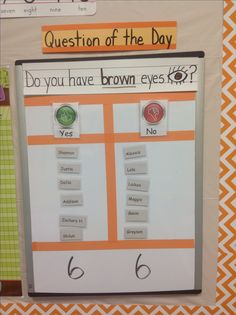 "Question of the day done by my preschool class to go with ""All About Me"" theme"