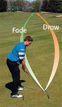 how to hit a fade shot in golf