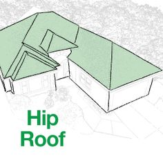 A hipped roof has slopes in four directions roofs for Hip roof advantages and disadvantages