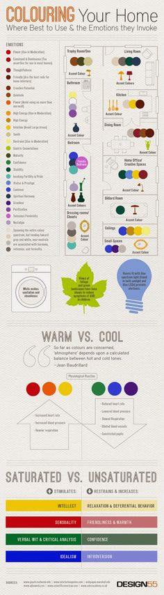 coloring-your-home-interior-design-infographic.jpeg (442×1600)