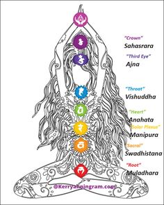 7 Chakras For Beginners A Simple Guide