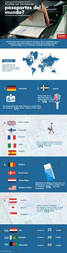 infografica cuales son los mejores pasaportes del mundo