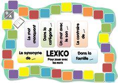 C'est avec grand plaisir que je vous présente Lexico, un jeu pour les CE1 (jouable avec des CE2, voire fins de CP pour certaines cartes) créé par Céline G. et mis en forme par mes soins. Ce jeu de société, qui peut se jouer en atelier, fait travailler plusieurs compétences : Cartes violettes : 'le …