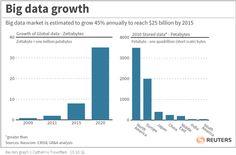 """ONE: El """"BIG DATA"""" en las PYMES"""