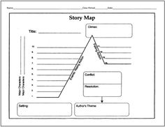 Plot Diagram Graphic organizer Unique 25 Language Arts Graphic organizers for You and Your Kids Teaching Language Arts, Teaching Writing, Teaching Tools, Teaching Plot, Teaching Ideas, Middle School Reading, 5th Grade Reading, Essay Planner, Plot Diagram
