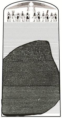 How Hieroglyphics were Originally Translated - http://aetravelstories.blogspot.com/2013/06/how-hieroglyphics-were-originally.html