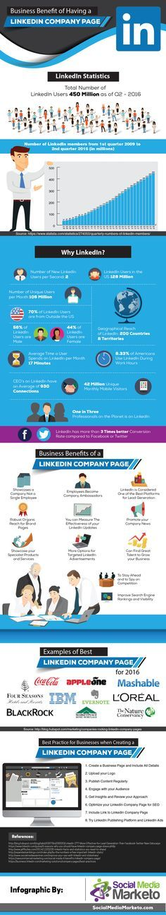 Business Benefits of