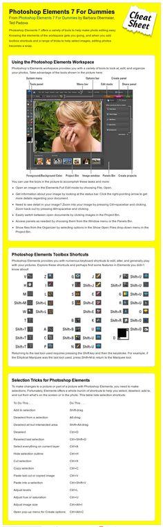#Photoshop Elements 7 Cheat Sheet