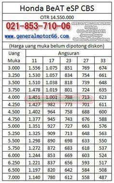 95# Daftar Harga Adira Finance, Price List DP Murah