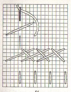 Cross Stitch - the Stitch that became a Technique - Long Arm info @ BellaOnline