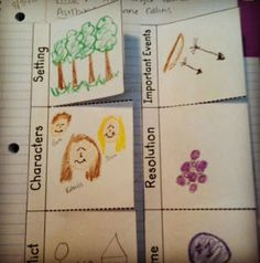 Story map for interactive notebooks