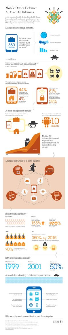 How Should You Defend Your Mobile Device Between Work and Home? #infographic