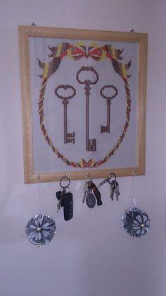 kluce-kulcsok-keys