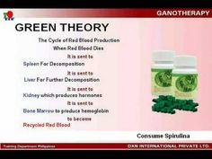 Ganotheraphy