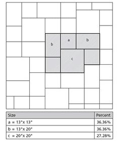Tile Layout Patterns using 3 tile sizes in the plan by Tiler in Belfast Northern Ireland