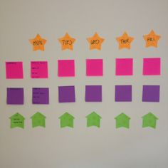 Use sticky notes to jot down key learning ideas and questions, then rip off and take with you, much better then filtering through pages of lesson! Plus stick them on your hand or wrist for easy access !