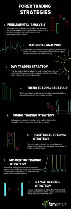 Get to know 8 effective forex trading strategies in 2018 through this simple infographic! Get to know 8 effective forex trading strategies in 2018 through this simple infographic! Forex Trading Tips, Learn Forex Trading, Forex Trading Strategies, Forex Strategies, Forex Trading Education, Chandeliers Japonais, Analyse Technique, Trade Finance, Finance Business